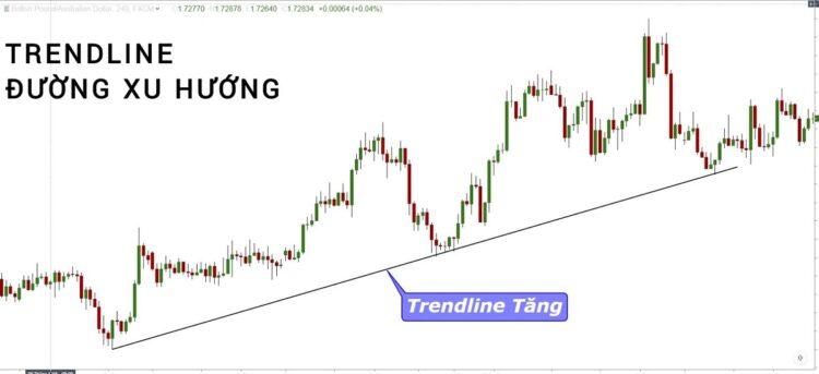 Trendline la gi